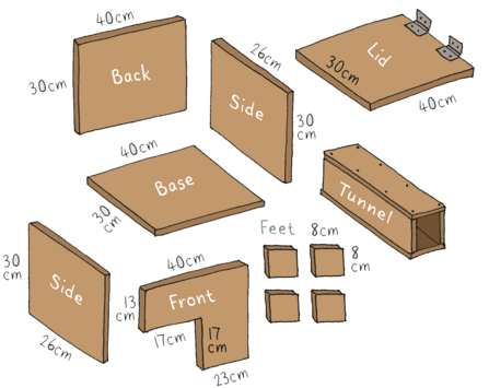 Build a hedgehog house wood dimensions illustration